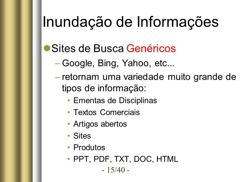 - 15/40 - Inundação de Informações Sites de Busca Genéricos –Google, Bing, Yahoo, etc...
