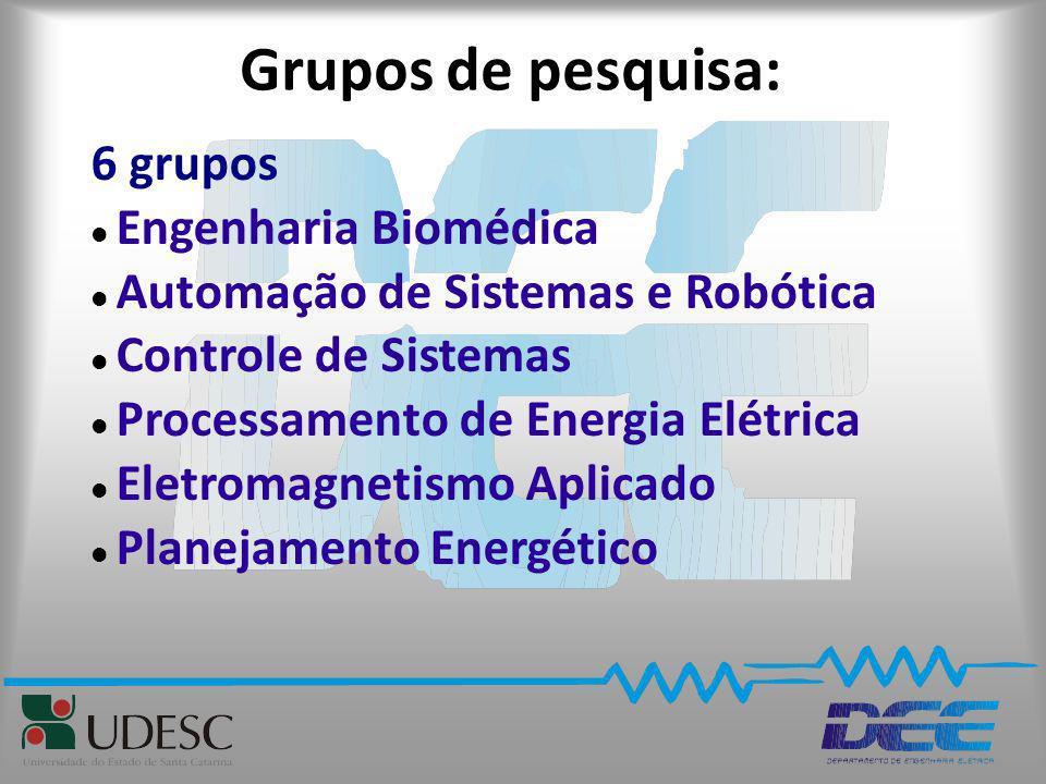 Grupos de pesquisa: 6 grupos Engenharia Biomédica Automação de Sistemas e Robótica Controle de Sistemas Processamento de Energia Elétrica Eletromagnet
