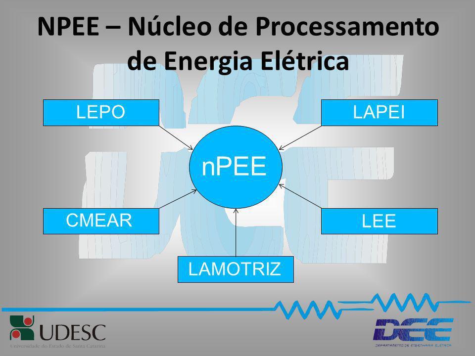 NPEE – Núcleo de Processamento de Energia Elétrica LAMOTRIZ nPEE LEE LAPEILEPO CMEAR
