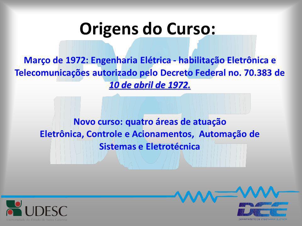 Origens do Curso: 10 de abril de 1972. Março de 1972: Engenharia Elétrica - habilitação Eletrônica e Telecomunicações autorizado pelo Decreto Federal