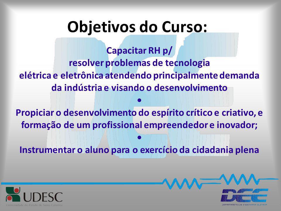 Objetivos do Curso: Capacitar RH p/ resolver problemas de tecnologia elétrica e eletrônica atendendo principalmente demanda da indústria e visando o d