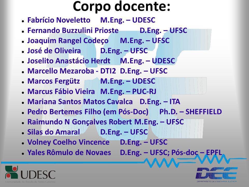 Corpo docente: Fabrício Noveletto M.Eng. – UDESC Fernando Buzzulini Prioste D.Eng. – UFSC Joaquim Rangel Codeço M.Eng. – UFSC José de Oliveira D.Eng.