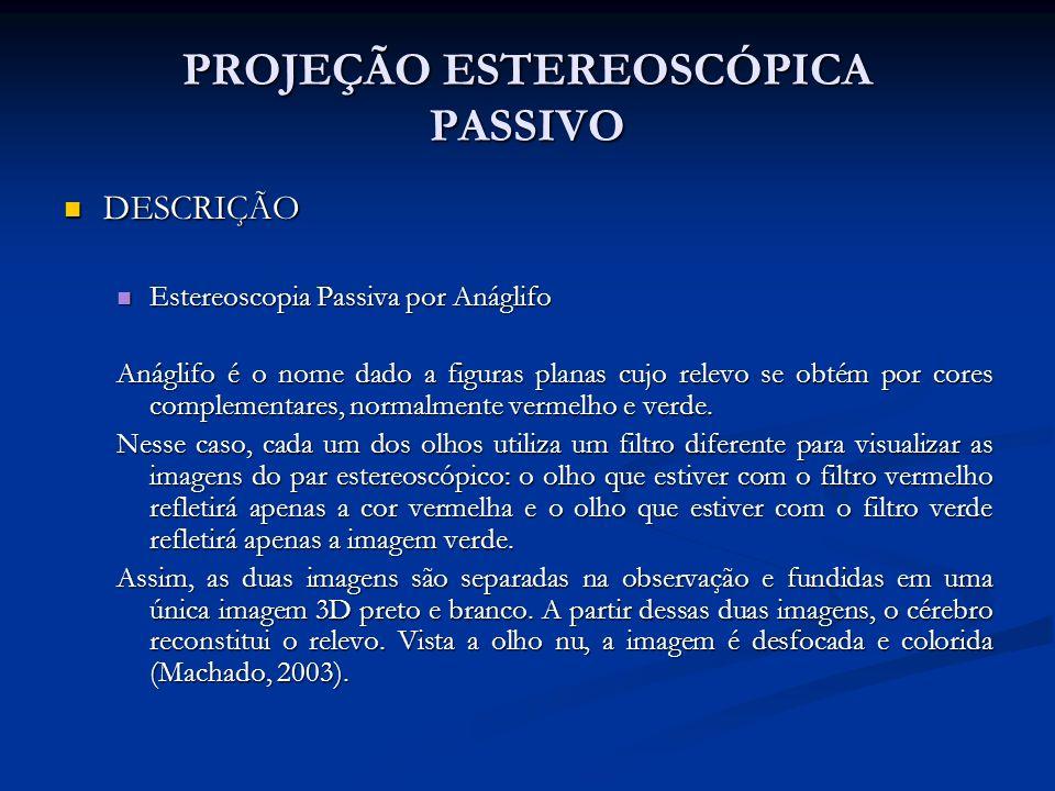 PROJEÇÃO ESTEREOSCÓPICA PASSIVO DESCRIÇÃO DESCRIÇÃO Estereoscopia Passiva por Anáglifo Estereoscopia Passiva por Anáglifo Anáglifo é o nome dado a fig