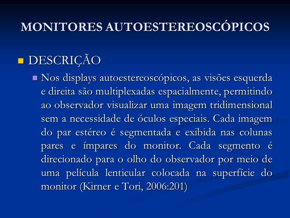 MONITORES AUTOESTEREOSCÓPICOS DESCRIÇÃO DESCRIÇÃO Nos displays autoestereoscópicos, as visões esquerda e direita são multiplexadas espacialmente, perm
