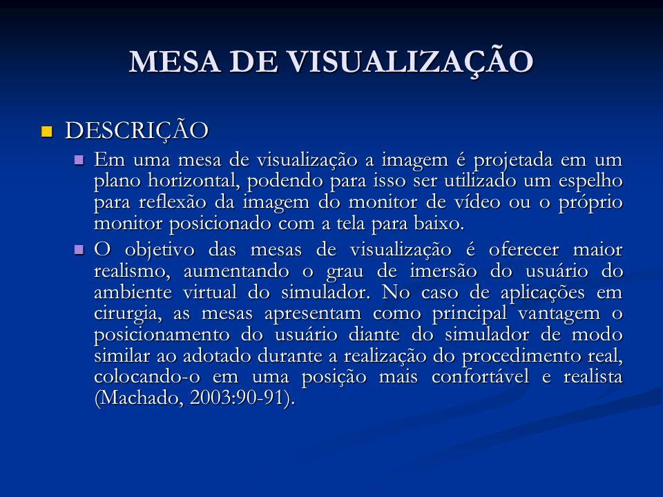 MESA DE VISUALIZAÇÃO DESCRIÇÃO DESCRIÇÃO Em uma mesa de visualização a imagem é projetada em um plano horizontal, podendo para isso ser utilizado um e
