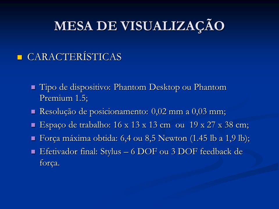 MESA DE VISUALIZAÇÃO CARACTERÍSTICAS CARACTERÍSTICAS Tipo de dispositivo: Phantom Desktop ou Phantom Premium 1.5; Tipo de dispositivo: Phantom Desktop