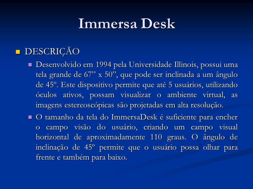 Immersa Desk DESCRIÇÃO DESCRIÇÃO Desenvolvido em 1994 pela Universidade Illinois, possui uma tela grande de 67 x 50, que pode ser inclinada a um ângul