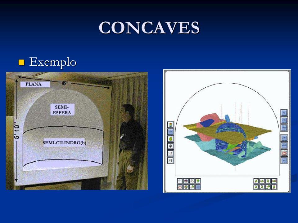 CONCAVES Exemplo Exemplo