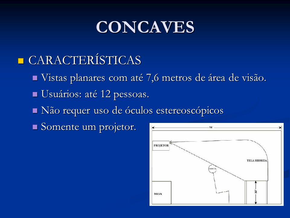 CONCAVES CARACTERÍSTICAS CARACTERÍSTICAS Vistas planares com até 7,6 metros de área de visão. Vistas planares com até 7,6 metros de área de visão. Usu