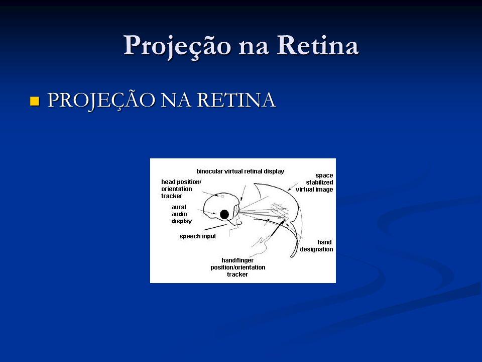 Projeção na Retina PROJEÇÃO NA RETINA PROJEÇÃO NA RETINA
