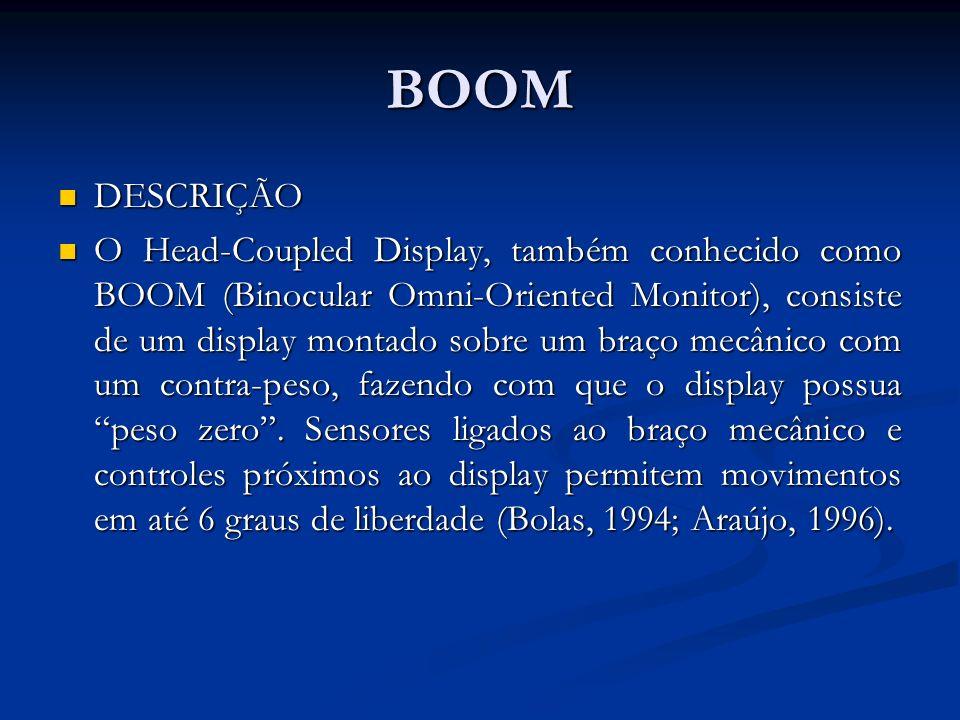 BOOM DESCRIÇÃO DESCRIÇÃO O Head-Coupled Display, também conhecido como BOOM (Binocular Omni-Oriented Monitor), consiste de um display montado sobre um