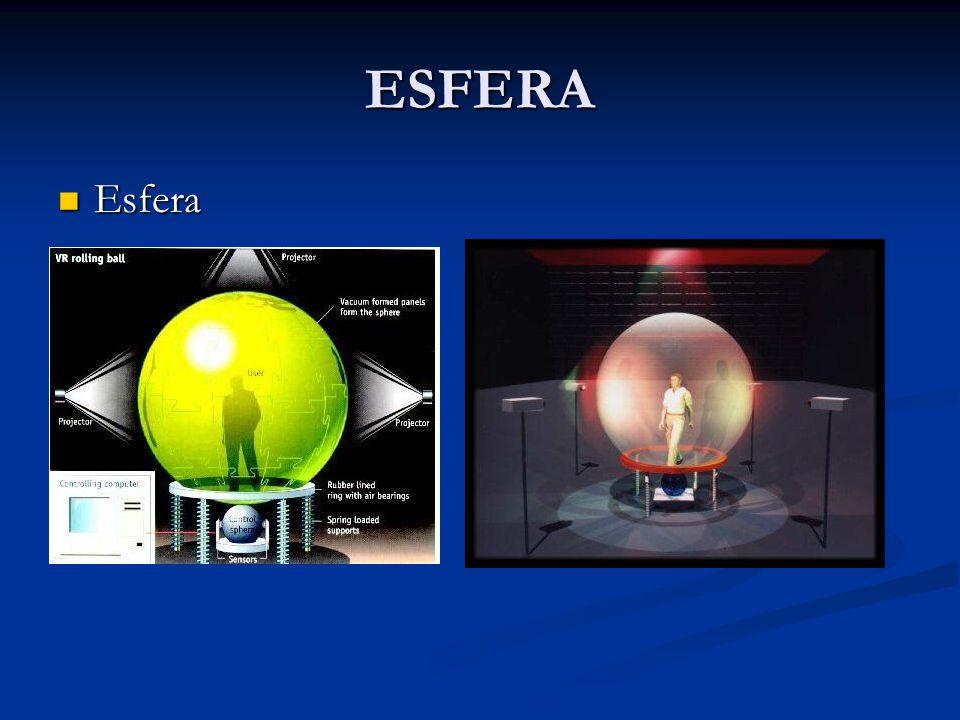 ESFERA Esfera Esfera