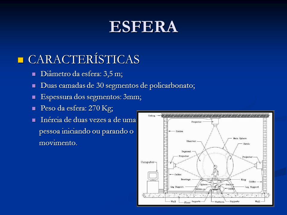 ESFERA CARACTERÍSTICAS CARACTERÍSTICAS Diâmetro da esfera: 3,5 m; Diâmetro da esfera: 3,5 m; Duas camadas de 30 segmentos de policarbonato; Duas camad