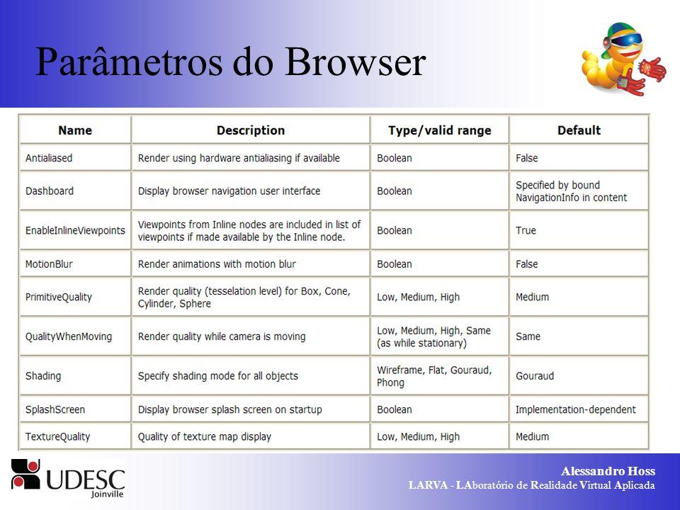 Alessandro Hoss LARVA - LAboratório de Realidade Virtual Aplicada Parâmetros do Browser
