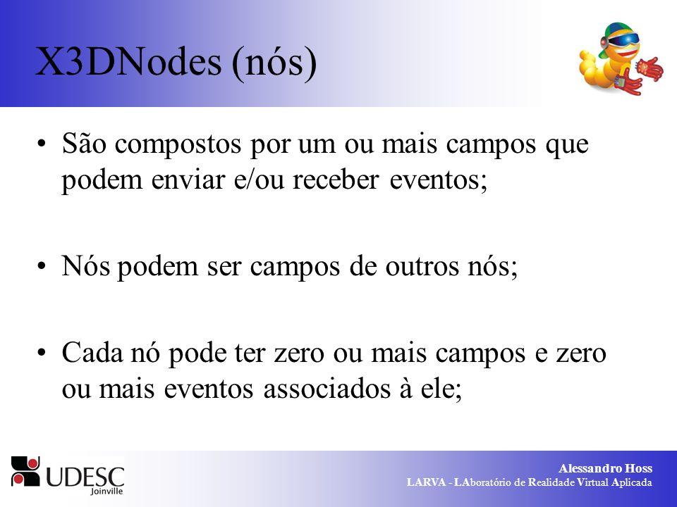 Alessandro Hoss LARVA - LAboratório de Realidade Virtual Aplicada X3DNodes (nós) São compostos por um ou mais campos que podem enviar e/ou receber eve