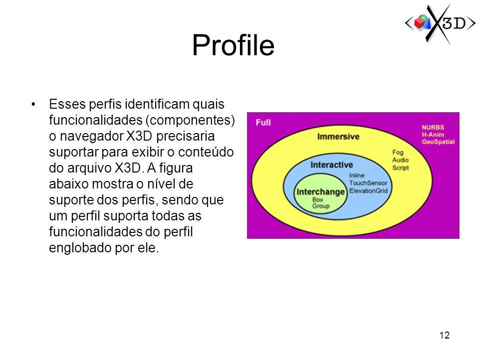 Profile Esses perfis identificam quais funcionalidades (componentes) o navegador X3D precisaria suportar para exibir o conteúdo do arquivo X3D. A figu