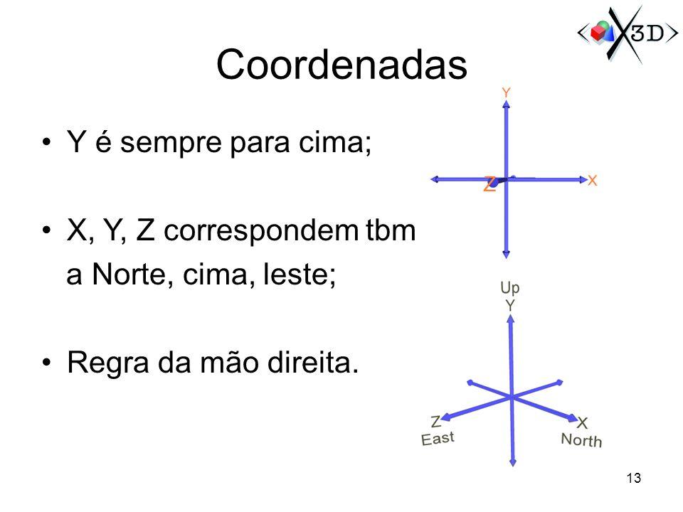 Coordenadas Y é sempre para cima; X, Y, Z correspondem tbm a Norte, cima, leste; Regra da mão direita. 13