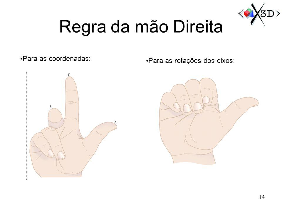Regra da mão Direita 14 Para as coordenadas: Para as rotações dos eixos: