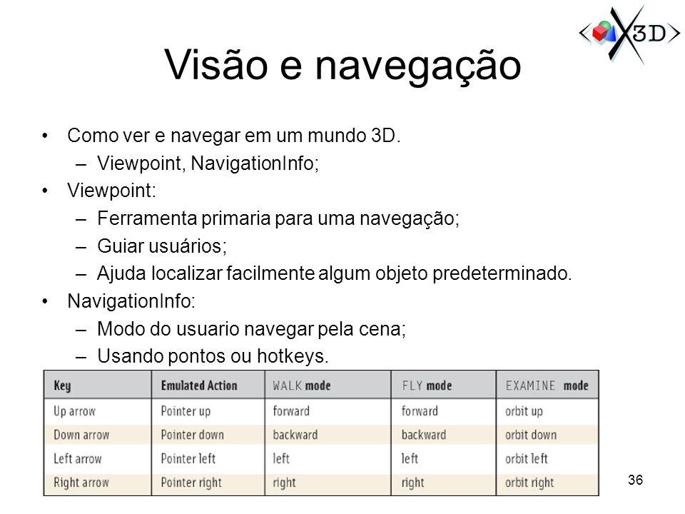 Visão e navegação Como ver e navegar em um mundo 3D. –Viewpoint, NavigationInfo; Viewpoint: –Ferramenta primaria para uma navegação; –Guiar usuários;