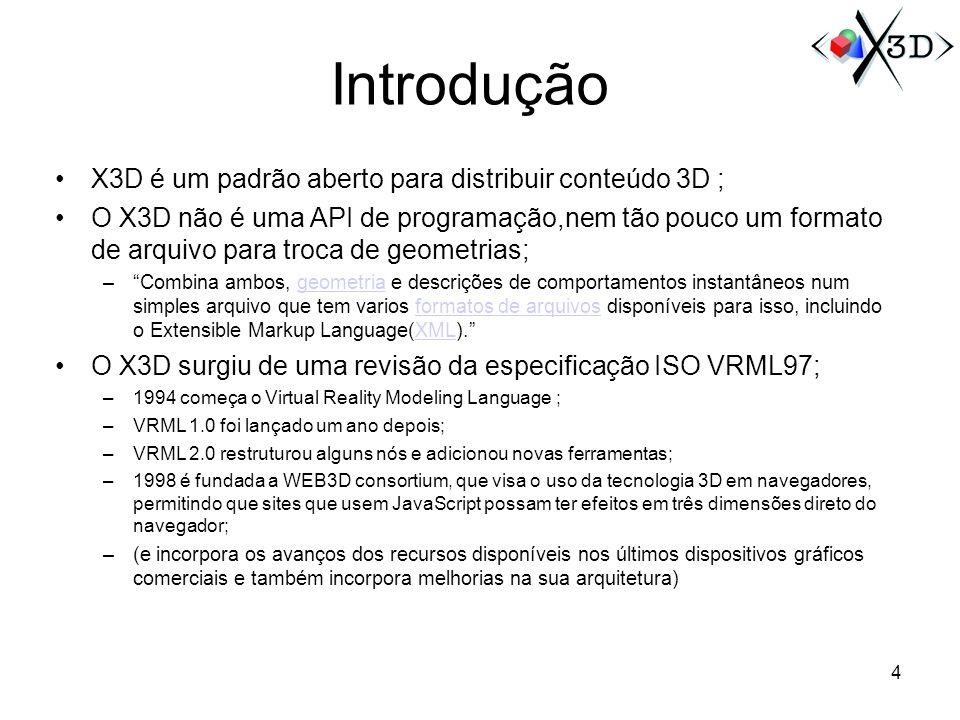 Introdução X3D é um padrão aberto para distribuir conteúdo 3D ; O X3D não é uma API de programação,nem tão pouco um formato de arquivo para troca de g