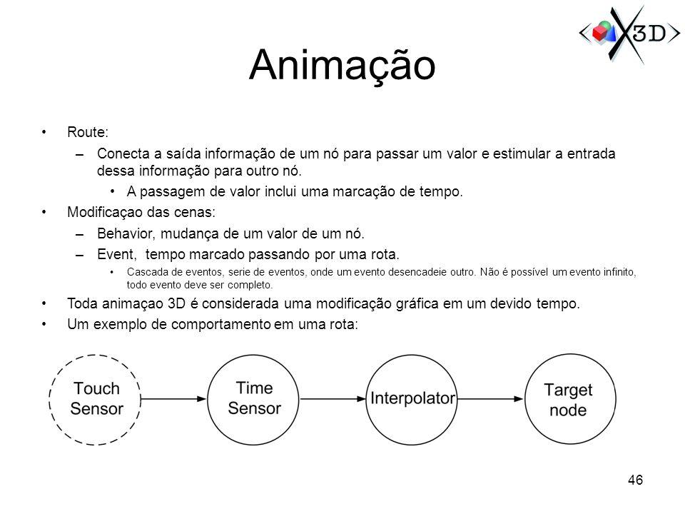 Animação Route: –Conecta a saída informação de um nó para passar um valor e estimular a entrada dessa informação para outro nó. A passagem de valor in