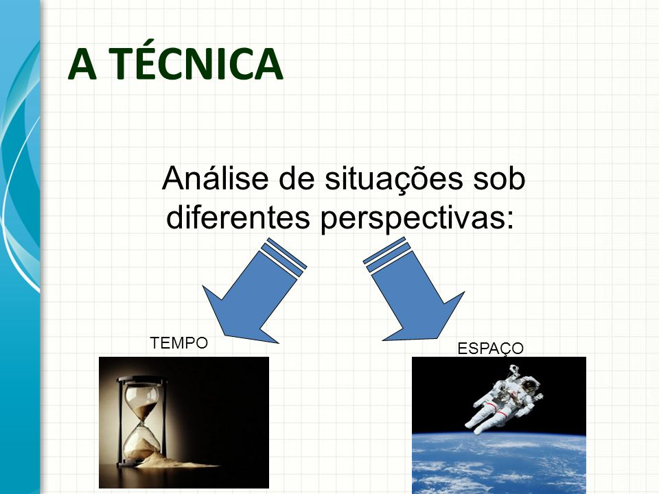 A TÉCNICA Análise de situações sob diferentes perspectivas: ESPAÇO TEMPO
