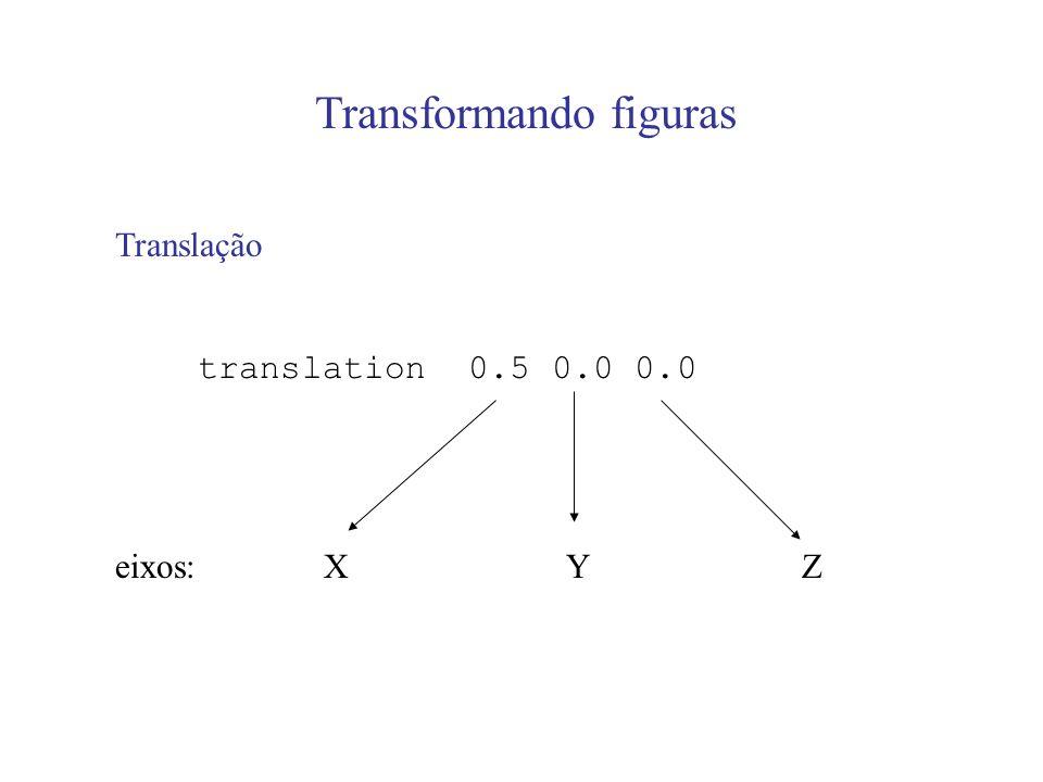 Transformando figuras Translação translation 0.5 0.0 0.0 eixos:X Y Z