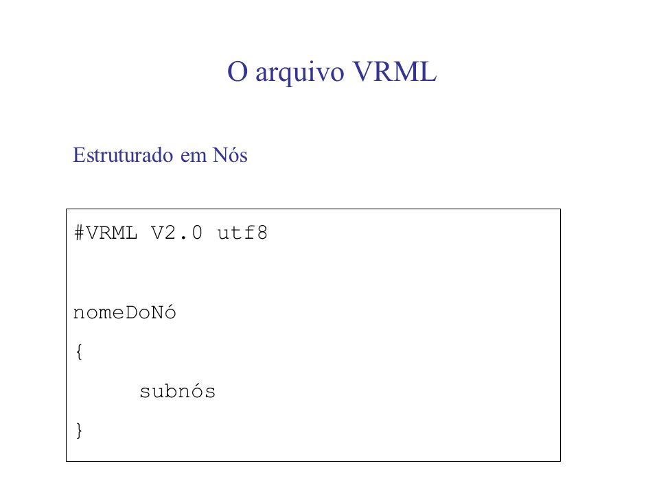 Modelagem das Figuras Nó Shape: definição de um objeto #VRML V2.0 utf8 Shape{ geometry Box { size 2 2 2 }