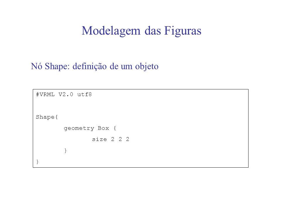 Modelagem das Figuras Nó geometry: definição da geometria do objeto Figuras primitivas