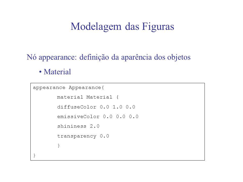 Modelagem das Figuras Nó appearance: definição da aparência dos objetos Material appearance Appearance{ material Material { diffuseColor 0.0 1.0 0.0 emissiveColor 0.0 0.0 0.0 shininess 2.0 transparency 0.0 }