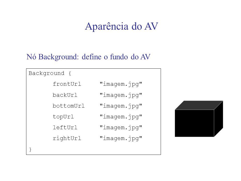 Aparência do AV Nó Background: define o fundo do AV Background { frontUrl