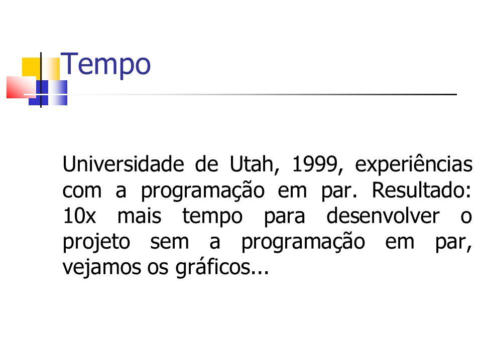Tempo Universidade de Utah, 1999, experiências com a programação em par.