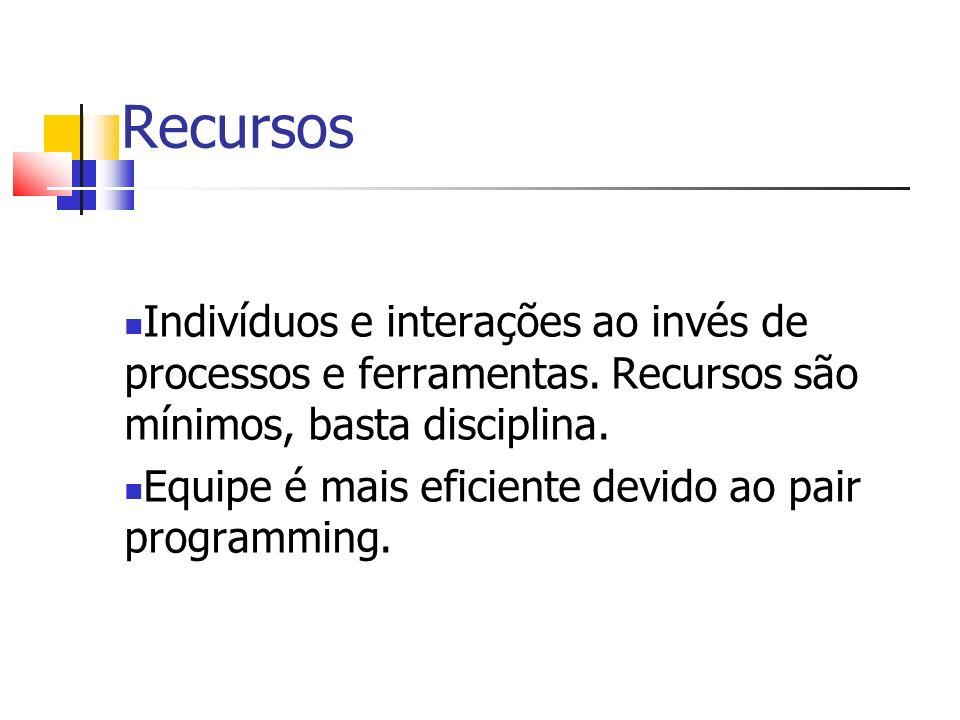 Recursos Indivíduos e interações ao invés de processos e ferramentas.