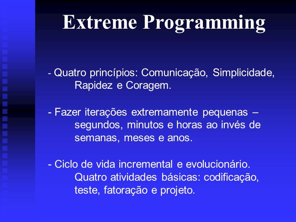 Extreme Programming - Quatro princípios: Comunicação, Simplicidade, Rapidez e Coragem.