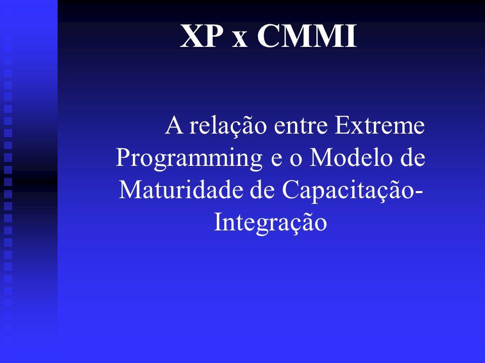 XP x CMMI A relação entre Extreme Programming e o Modelo de Maturidade de Capacitação- Integração
