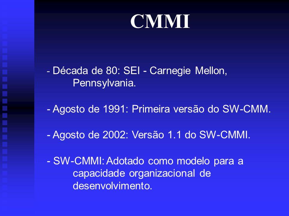 CMMI - Década de 80: SEI - Carnegie Mellon, Pennsylvania.