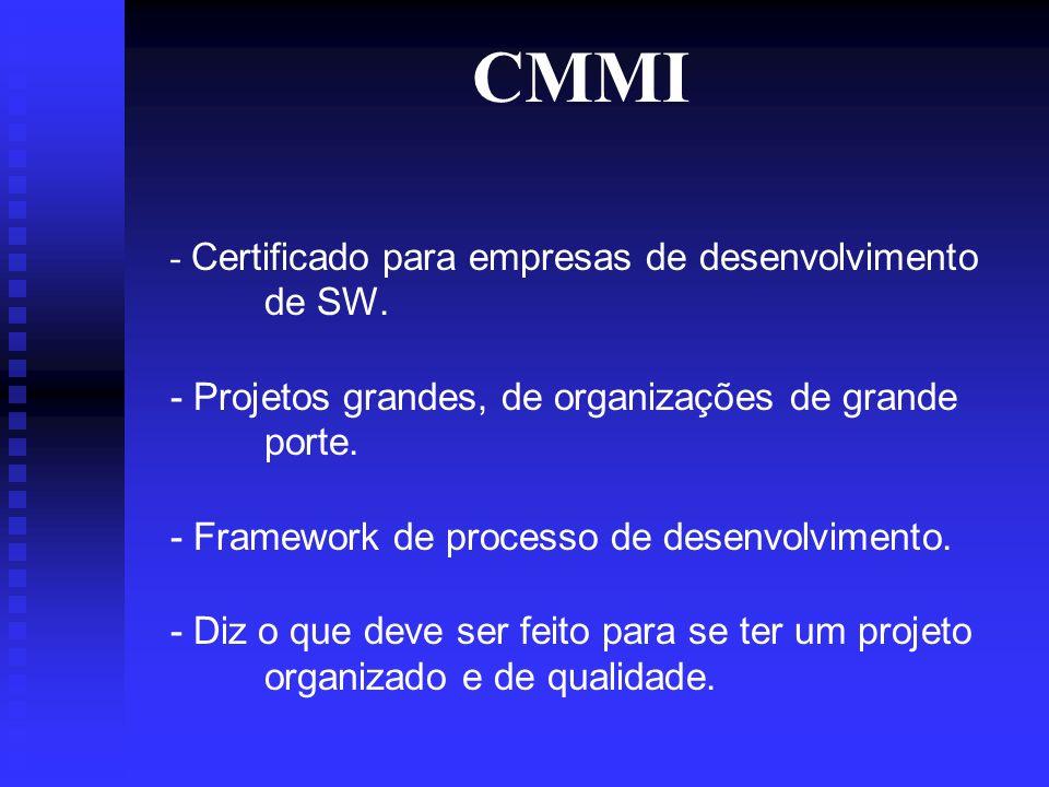 CMMI - Tudo deve ser muito bem documentado.- Áreas Chaves de Processo (KPA).