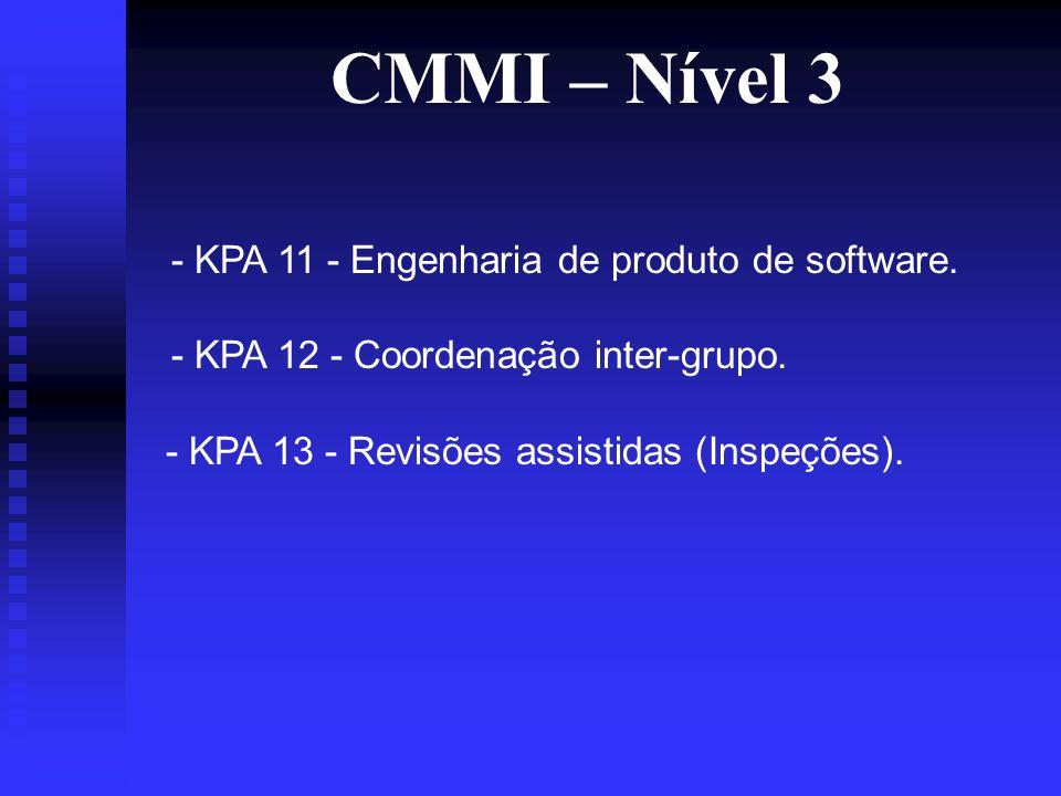 CMMI – Nível 3 - KPA 11 - Engenharia de produto de software.