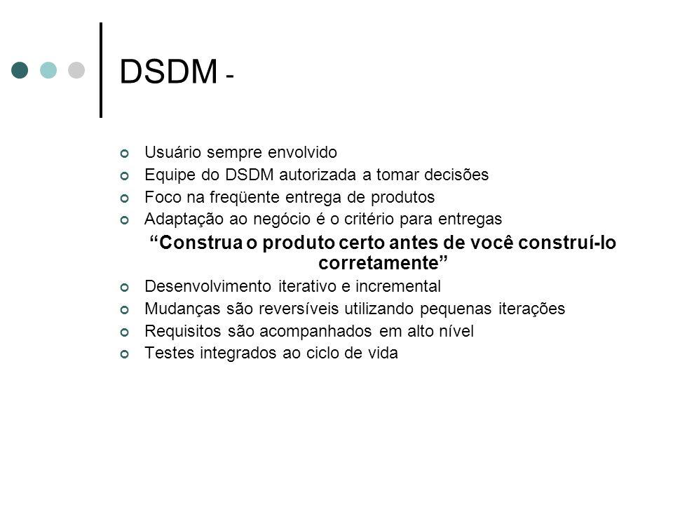 DSDM - Usuário sempre envolvido Equipe do DSDM autorizada a tomar decisões Foco na freqüente entrega de produtos Adaptação ao negócio é o critério par