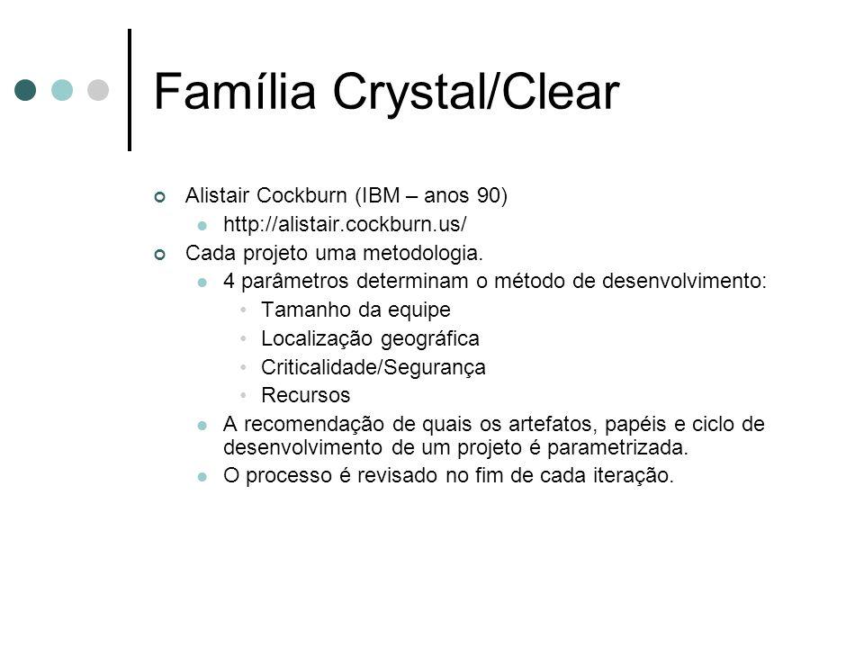 Família Crystal/Clear Alistair Cockburn (IBM – anos 90) http://alistair.cockburn.us/ Cada projeto uma metodologia. 4 parâmetros determinam o método de