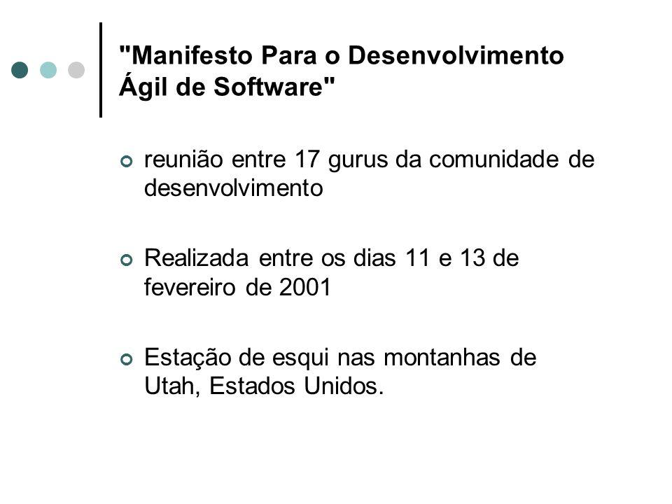Manifesto Ágil (Princípios) Indivíduos e interações => mais importantes que processos e ferramentas.