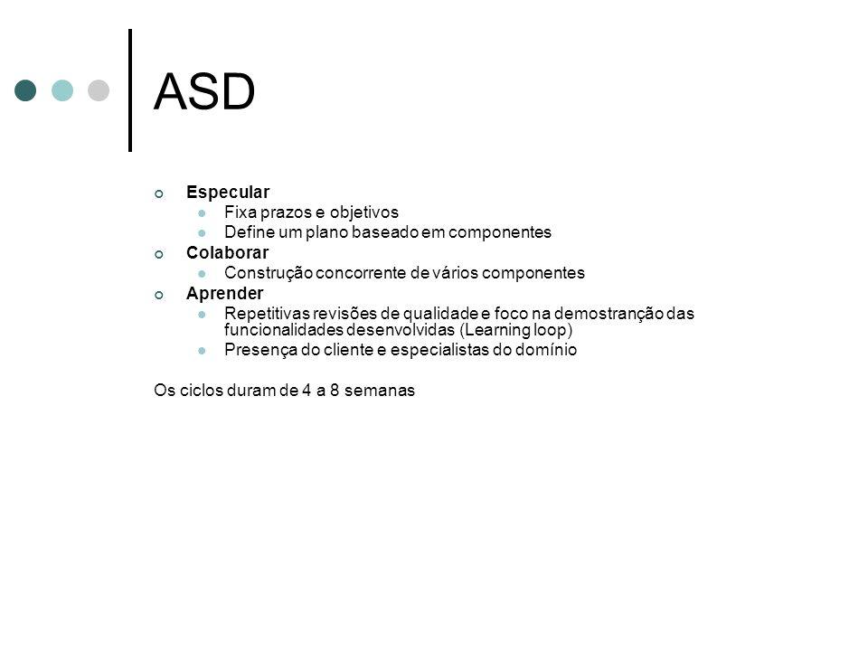 ASD Especular Fixa prazos e objetivos Define um plano baseado em componentes Colaborar Construção concorrente de vários componentes Aprender Repetitiv