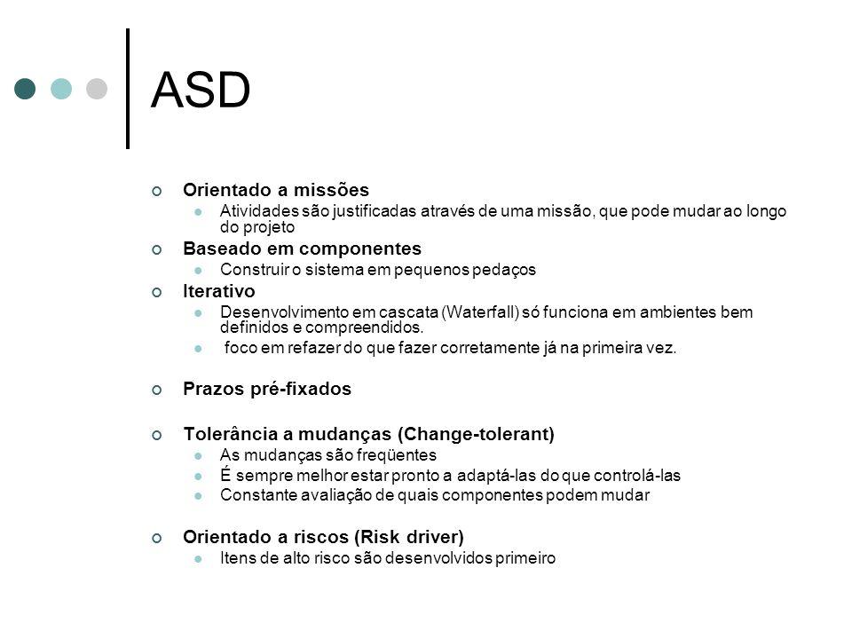 ASD Orientado a missões Atividades são justificadas através de uma missão, que pode mudar ao longo do projeto Baseado em componentes Construir o siste