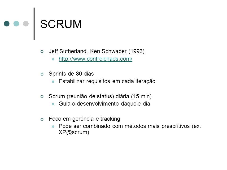 Jeff Sutherland, Ken Schwaber (1993) http://www.controlchaos.com/ Sprints de 30 dias Estabilizar requisitos em cada iteração Scrum (reunião de status)