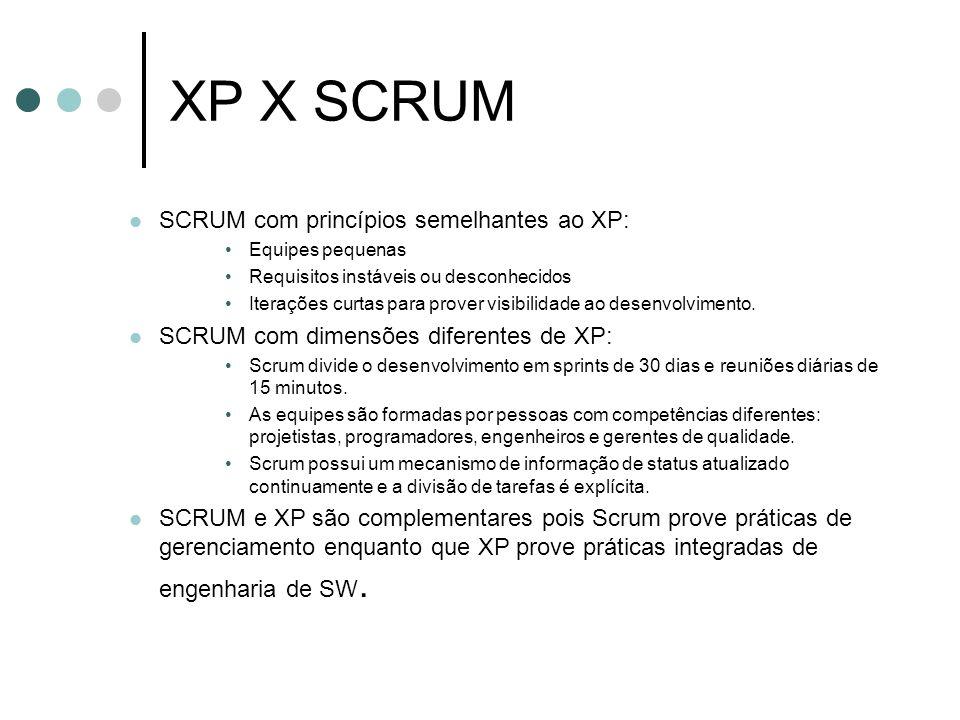 XP X SCRUM SCRUM com princípios semelhantes ao XP: Equipes pequenas Requisitos instáveis ou desconhecidos Iterações curtas para prover visibilidade ao