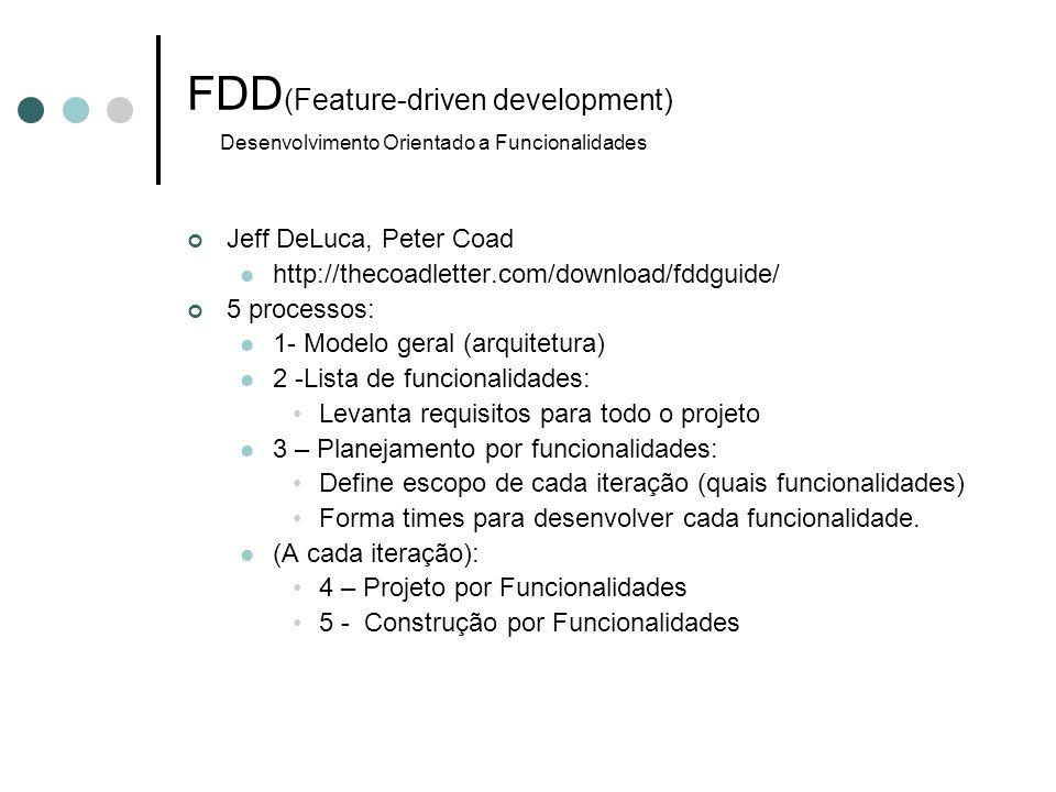 Jeff DeLuca, Peter Coad http://thecoadletter.com/download/fddguide/ 5 processos: 1- Modelo geral (arquitetura) 2 -Lista de funcionalidades: Levanta re