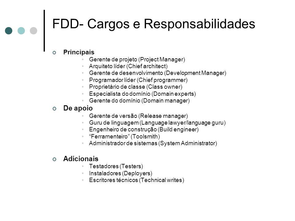 FDD- Cargos e Responsabilidades Principais Gerente de projeto (Project Manager) Arquiteto líder (Chief architect) Gerente de desenvolvimento (Developm