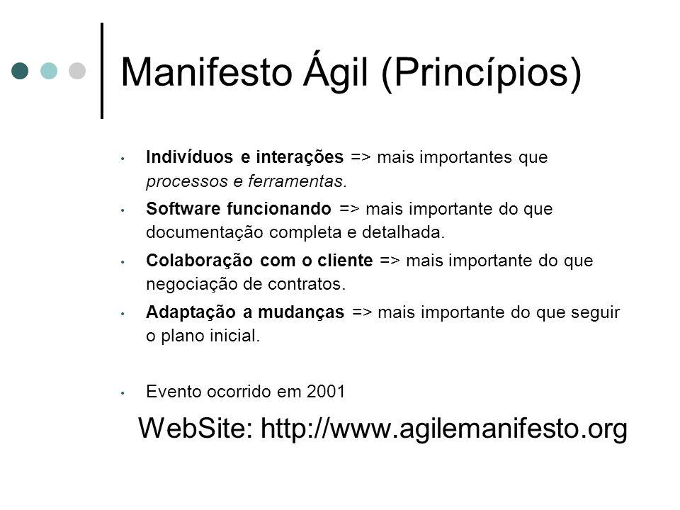 Manifesto Ágil (Princípios) Indivíduos e interações => mais importantes que processos e ferramentas. Software funcionando => mais importante do que do