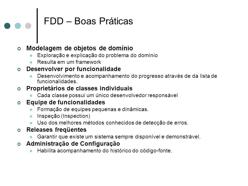 FDD – Boas Práticas Modelagem de objetos de domínio Exploração e explicação do problema do domínio Resulta em um framework Desenvolver por funcionalid