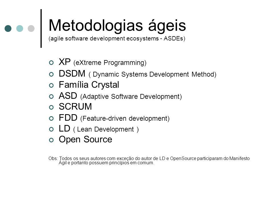 Crystal/Clear Na verdade é um conjunto de metodologias Voltada para projetos pequenos (até 6 desenvolvedores) Especificação e projeto são feitos informalmente usando quadros publicamente visíveis.